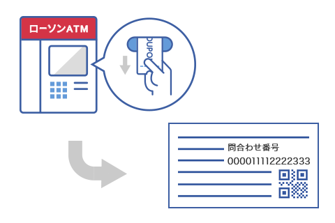 ATMを利用し、クーポンを取得